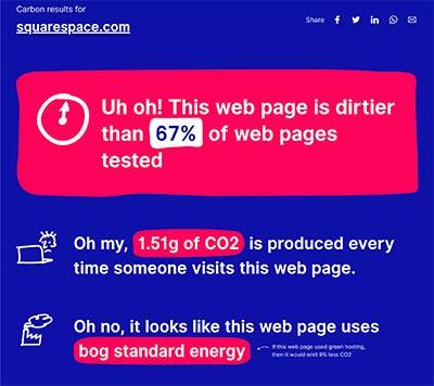 Squarespace website carbon emissions